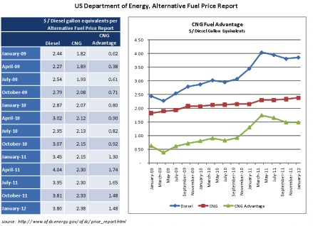 How Much Is Heating Oil Per Gallon