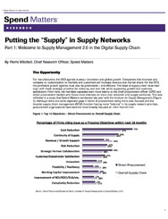 Putting the 'Supply' in Supply Networks (Part 1) Cover Image