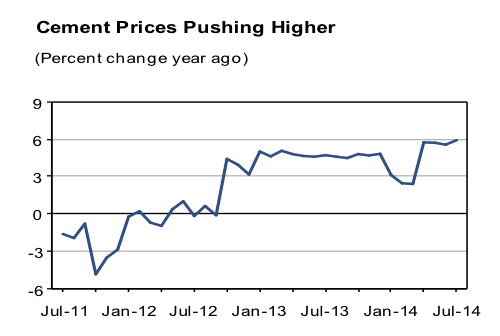 Cement and Concrete Prices in the South Take Off - Spend Matters