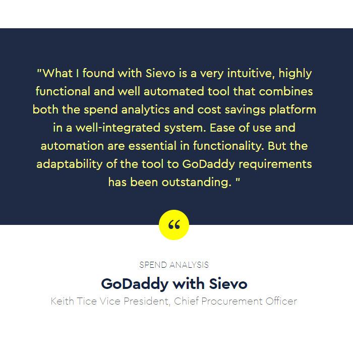 GoDaddy - Spend Analysis
