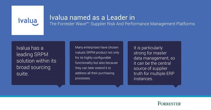Ivalua Named a Leader in Forrester Supplier Performance & Risk Management, Q1 2018