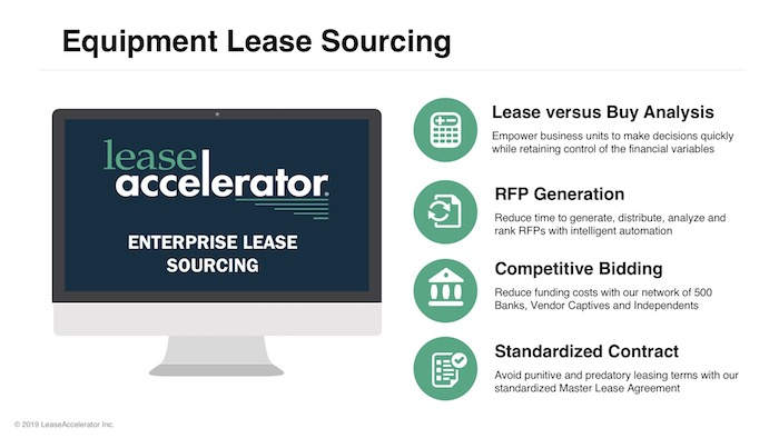 Equipment Lease Sourcing