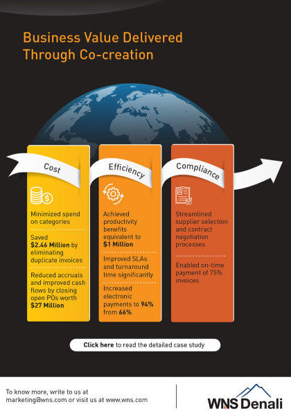Case Study: Digital Transformation through co-creation