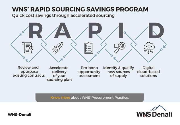 Rapid Sourcing Service Program
