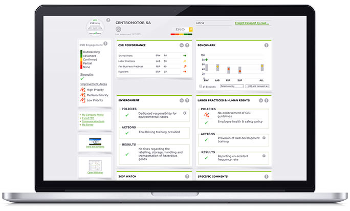 EcoVadis Scorecard sample