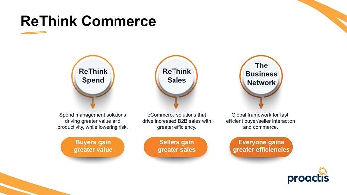 ReThink Commerce
