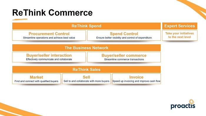 ReThink Commerce Overview